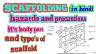 Scaffolding in hindi   hazards and precautions of scaffold in hindi   types of scaffold   safetymgmt