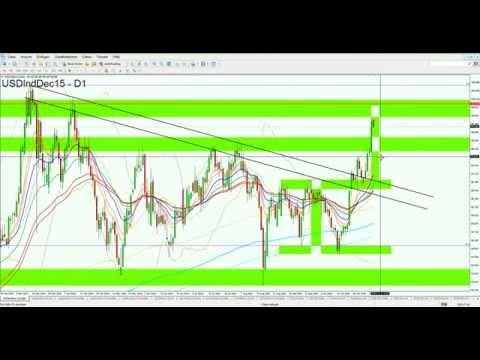 Start der neuen Handelswoche - EUR/USD, Nikkei & USD/JPY