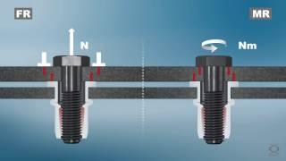 RIVKLE® blind rivet nut test