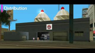 Distribution | GTA Vice City ice cream factory mission