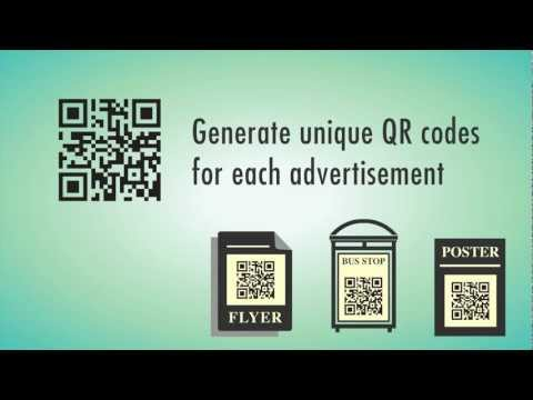 Tracking Print Ads with QR Codes