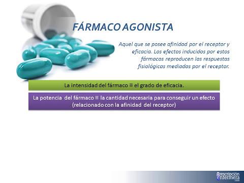 Tema 7. FARMACODINÁMICA; mecanismos generales de acción de los fármacos.