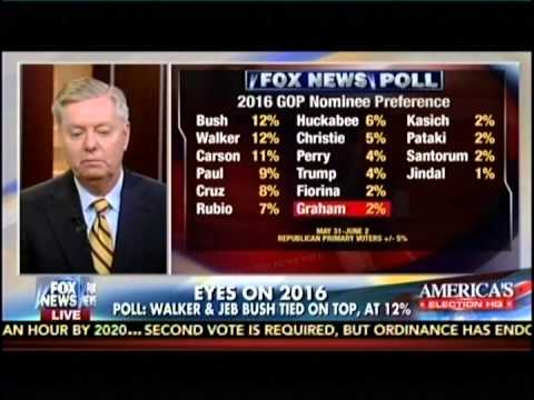 Graham Discusses NSA Surveillance, Foreign Policy on 'Fox and Friends'