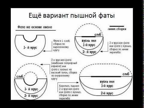 Как сделать фату из фатина своими руками пошаговое 88