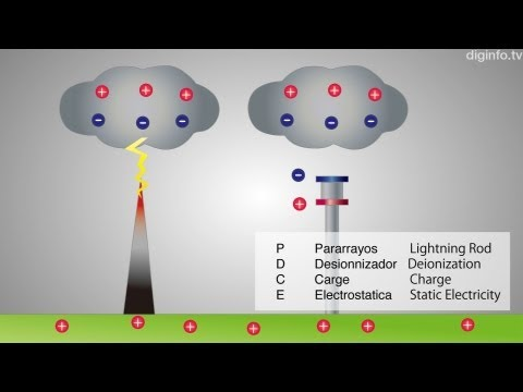 Lightning Rods That Prevent Lightning Strikes #DigInfo
