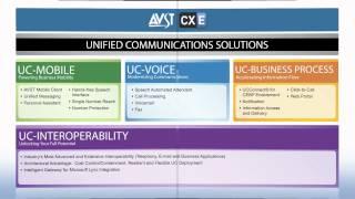 AVST CallXpress 8 - Unified Communications Platform