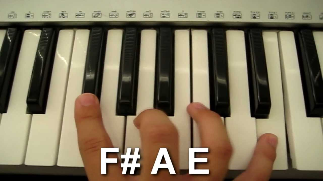 Someone Like You Piano Tutorial | OnlinePianist