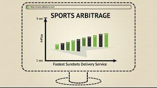 sports arbitrage finder
