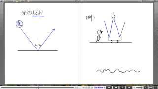 高校物理解説講義:「光の基本」講義5