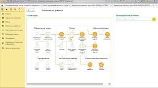 Обзор 1С:TMS Логистика. Управление перевозками 3.0. Вебинар 28 сентября