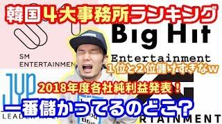 韓国4大事務所のSM.YG.JYP.BigHitの純利益がわかったので格付けします!
