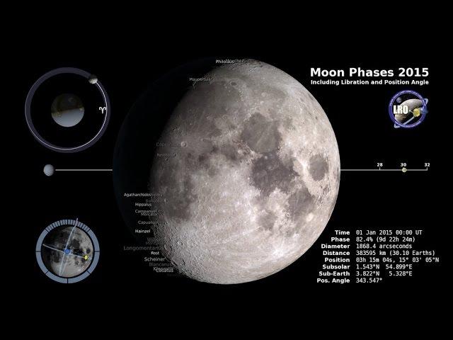 NASA   Moon Phases 2015, Northern Hemisphere