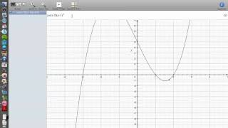 Write a cubic function whose graph passes through the given points: (-3,0)(-1,10)(0,0)(4,0)?