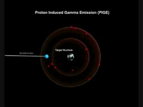 ANSTO Particle Induced Gamma Emission (PIGE)