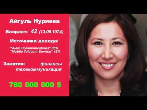 САМЫЕ БОГАТЫЕ ЛЮДИ КАЗАХСТАНА 2016 СЕМЬЯ НАЗАРБАВА НЕ ОБВОРОВЫВАЕТ КАЗАХСТАН
