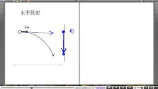 高校物理解説講義:「物体の運動」講義29