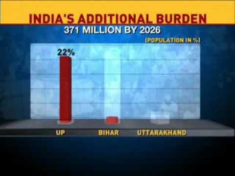 Population explosion a worry for India