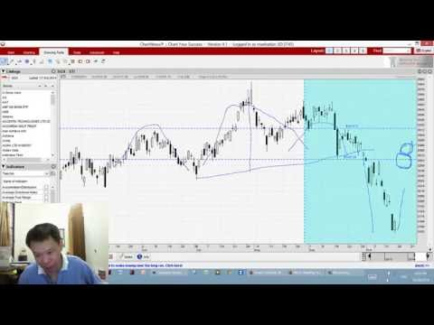 Oct 20 2014 Singapore forex futures and stocks with Jonathan Tan
