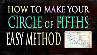 How to Make your Own Circle of Fifths Learn Music Theory For Beginners