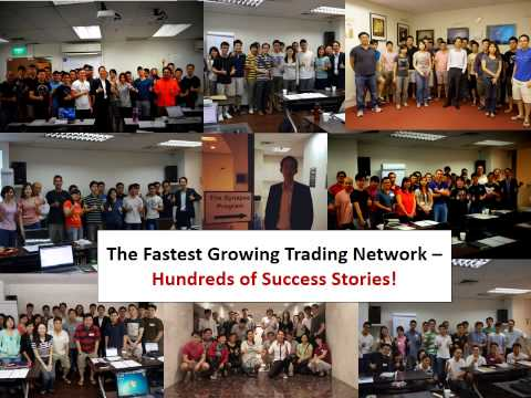 Synapse Trading - The #1 Resource For Stocks & Forex Education