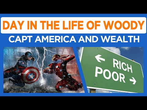 I like Wealth Inequality (we see Capt America too)