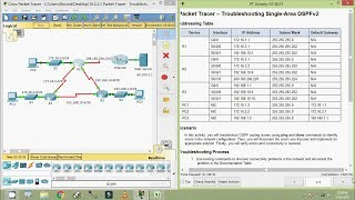 10.2.2.3 Packet Tracer - Troubleshooting Single Area OSPFv2