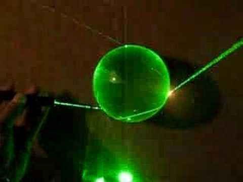 Green Laser & Hard Core Science Demo