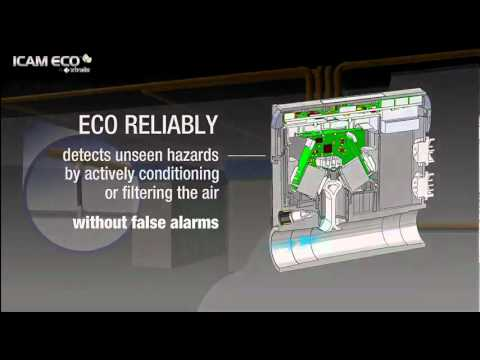 ICAM ECO – Gas Detection and Environmental Monitoring