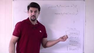 Java Recursion