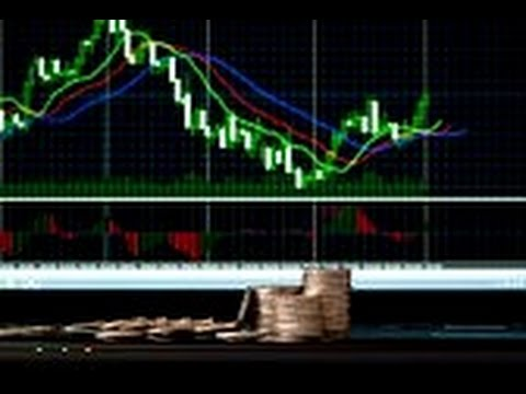 Stock Trading | How To Trade Dow Jones Stocks Part 1
