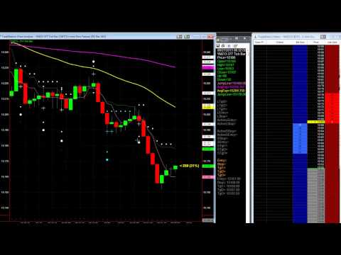 Live Trend Jumper Daytrades for Today; Crude Oil and Soybean Futures