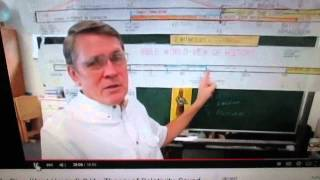 Kent Hovind contradicts himself, says humans evolved to be carnivores