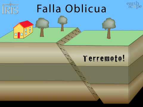 FALLAS BLOQUE 3 0