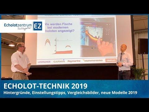 Echolot-Technik 2019 / Hintergründe, Einstellungstipps, Vergleichsbilder, neue Modelle 2019