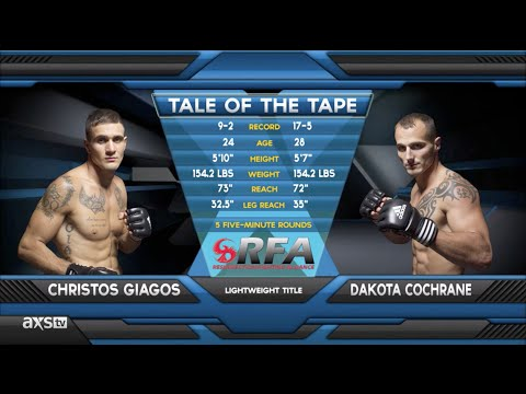 Fight of the Week Christos Giagos With the Flying Knee at RFA 17  Full Fight