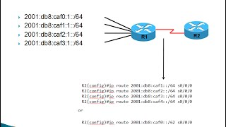 6.0 Static Routing - CCNA 2 Chapter 6: Static Routing
