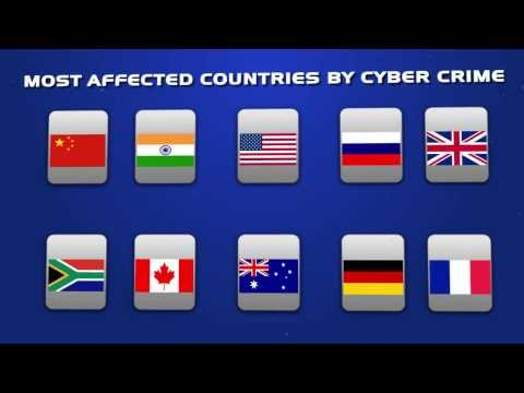 Did You Know About Cyber Crime and Security Statistics   YouTube