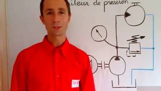 Video In Situ - les 2 mn de l'Expert en Hydraulique - Le Limiteur de pression, épisode 2