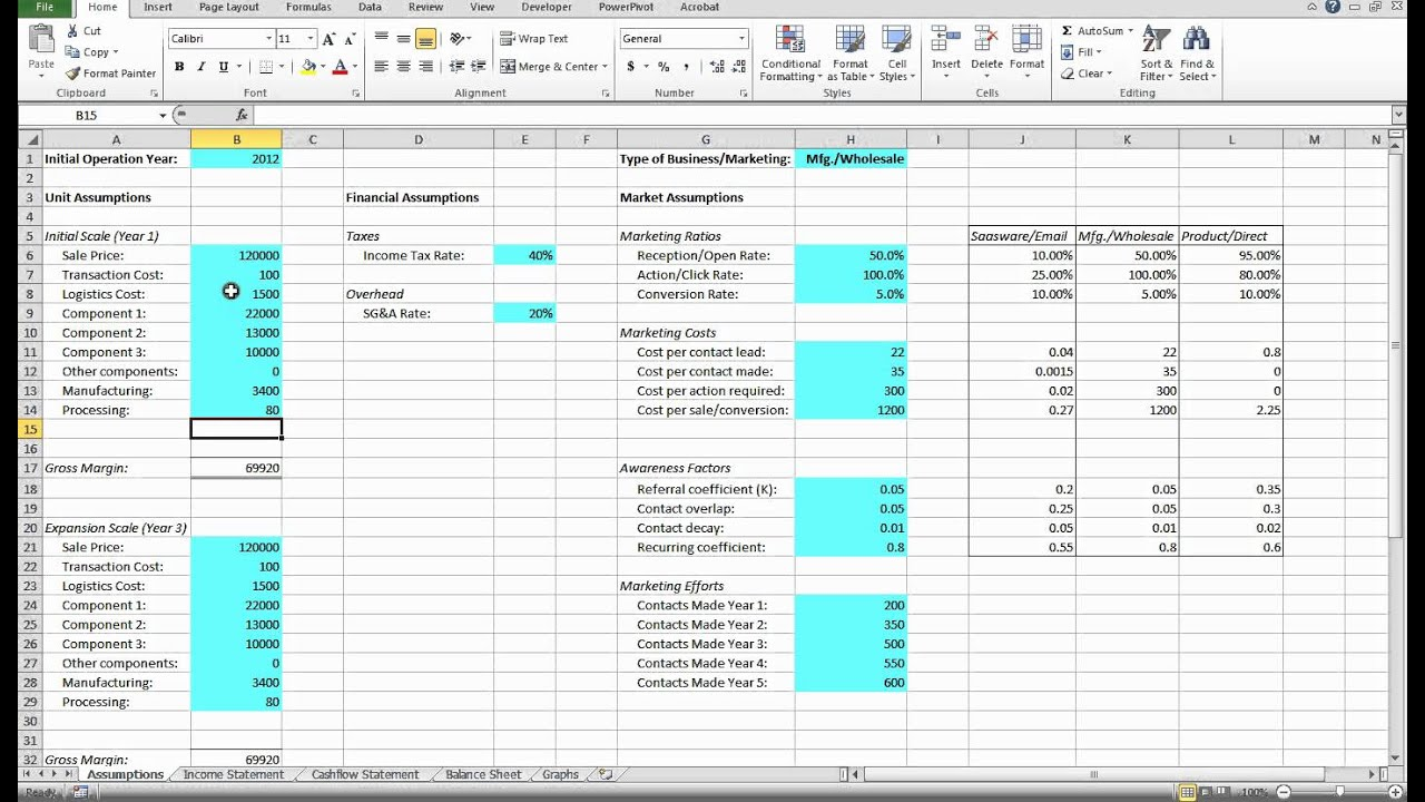 Financial model template pictures to pin on pinterest for Financial modelling templates