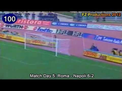 Abel Balbo - 117 goals in Serie A (part 3/3): 80-117 (Roma, Parma, Fiorentina 1996-2002)