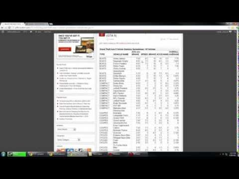 Game | Grand Theft Auto 5 Vehicle Spreadsheet Statistics List GTA 5 Best Top Cars | Grand Theft Auto 5 Vehicle Spreadsheet Statistics List GTA 5 Best Top Cars