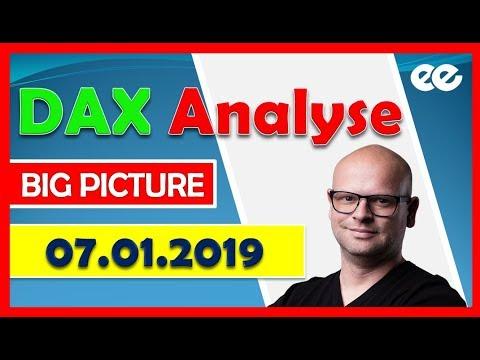 DAX Analyse 07.01.2019 - Meega Trading Marcus Klebe #daytrading