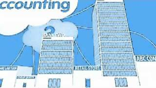 What is Cloud Computing Explained In Simple Animation Must See.flv