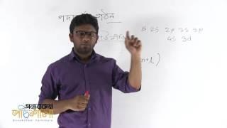 03. Aufbau Principle | আউফবাউ নীতি | OnnoRokom Pathshala