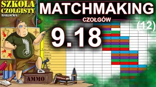 Matchmaking czołgów - Szkoła Czołgisty - World of Tanks