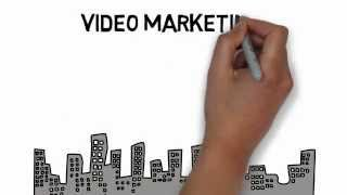 Video Marketing For Small Business | Small Business Video Marketing