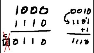 2's complement and addition