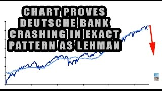 Stock Chart PROVES Deutsche Bank CRASHING Like Lehman Part 2!