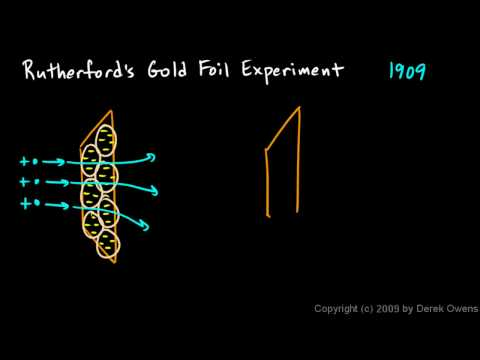 ernest rutherford discoveries