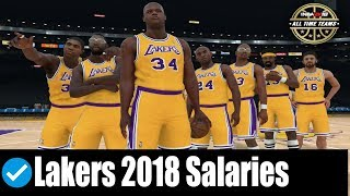 Los Angeles Lakers Salaries: Who is highest and least paid player of 2018